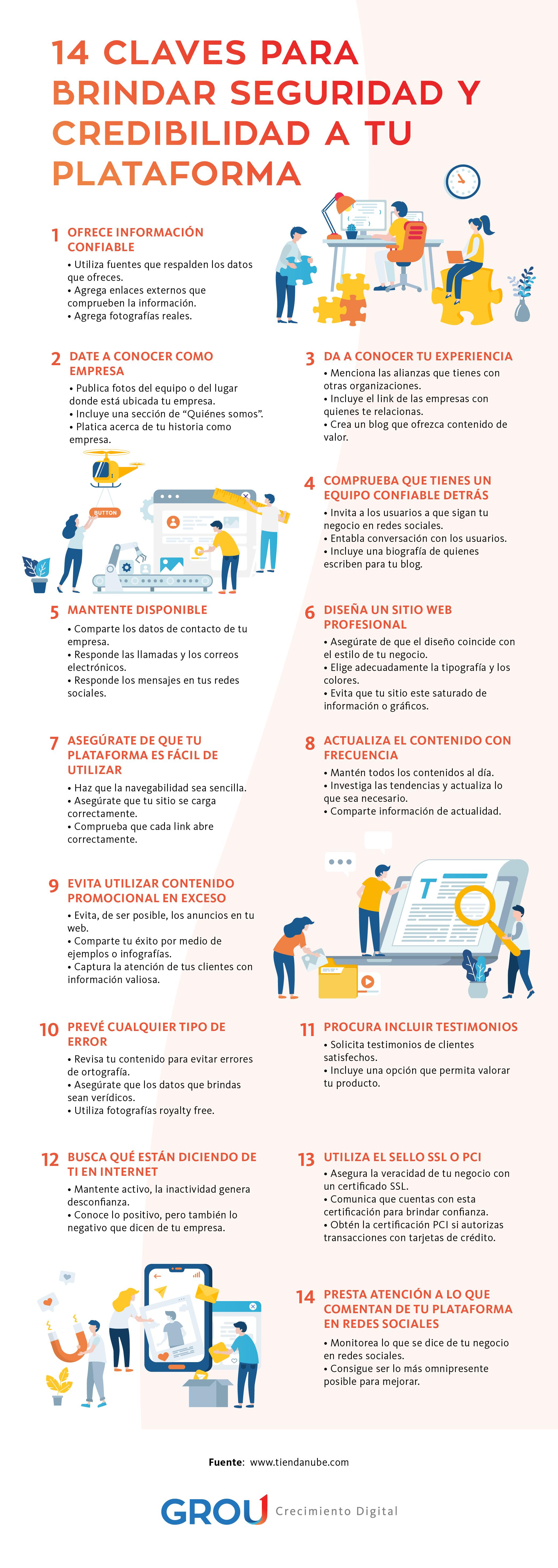 GROU-Infografia-Blog-no-1-FEB