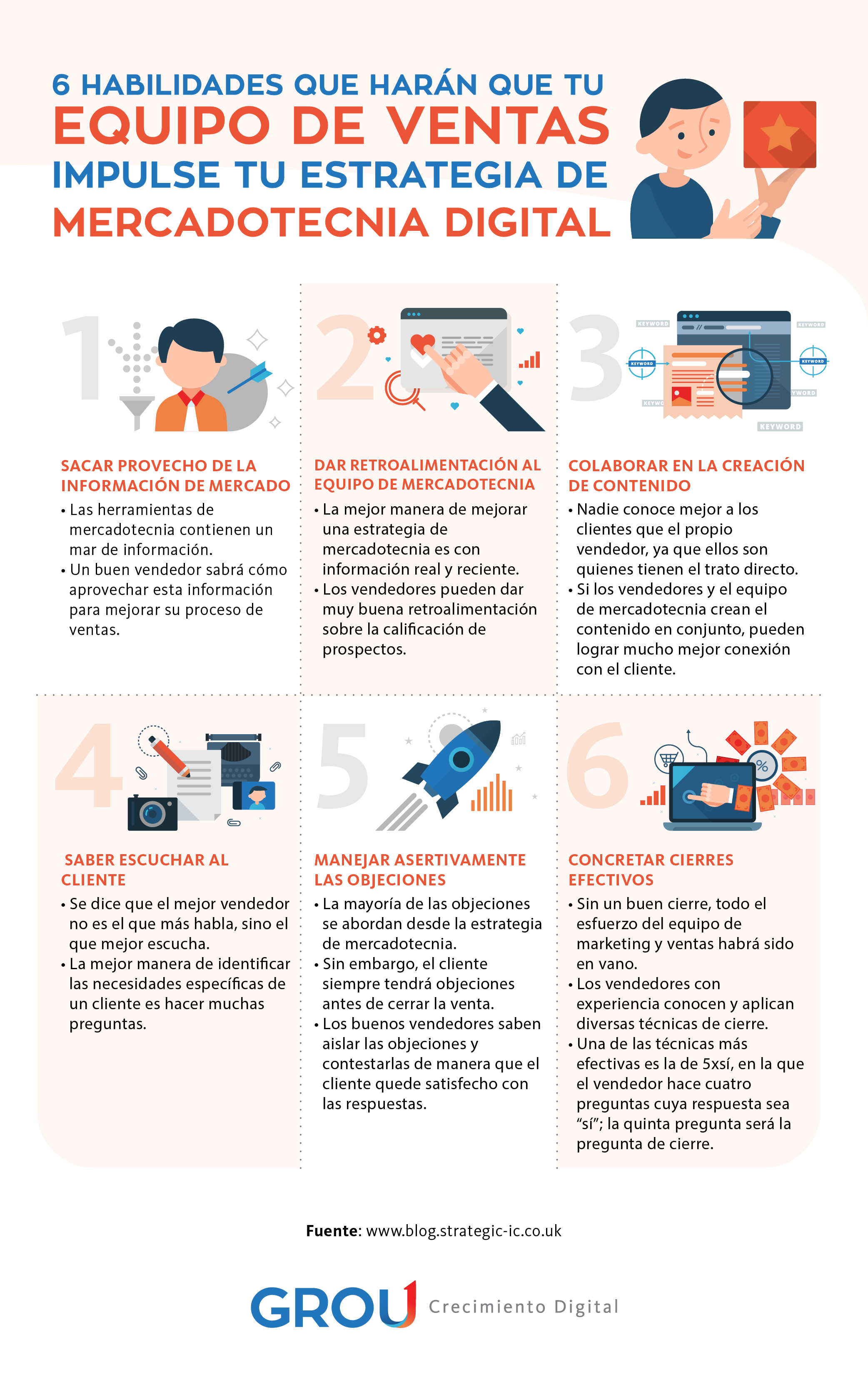 GROU-Infografia-Blog-no-5-FEB