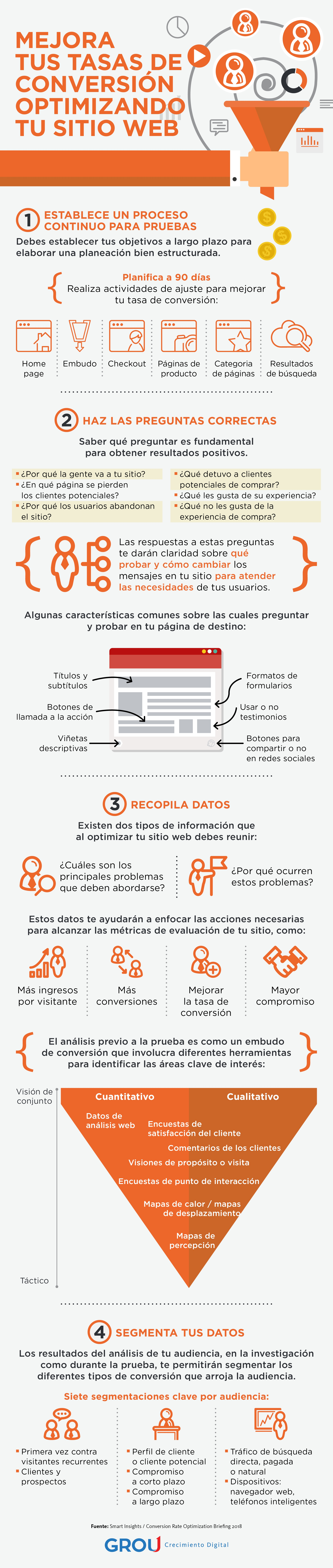 Infografia_24_julio_1_grou