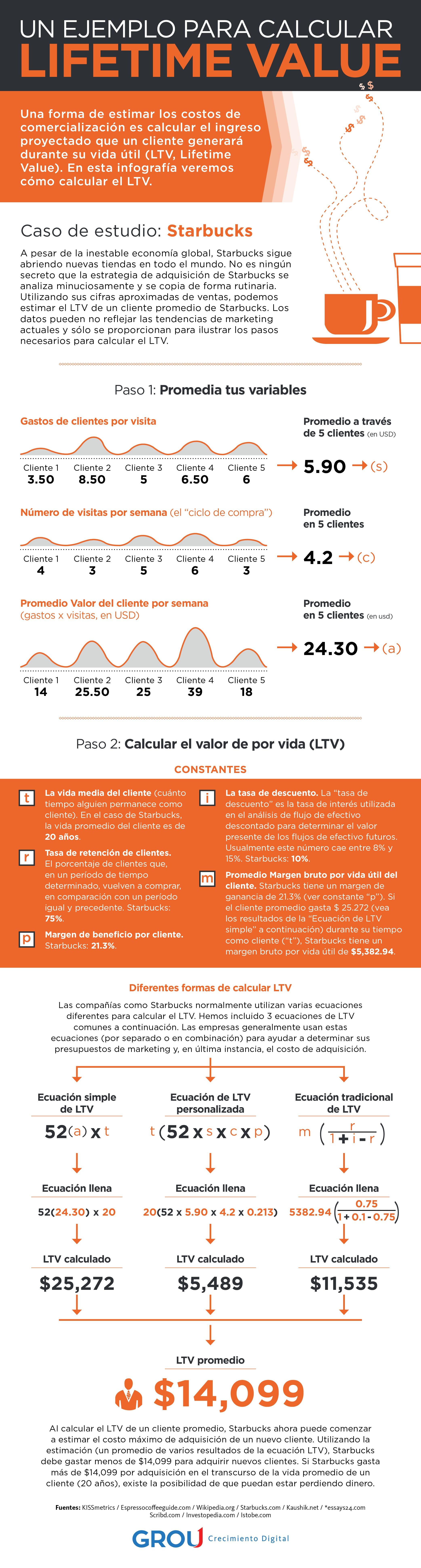 Infografia_18_octubre_grou