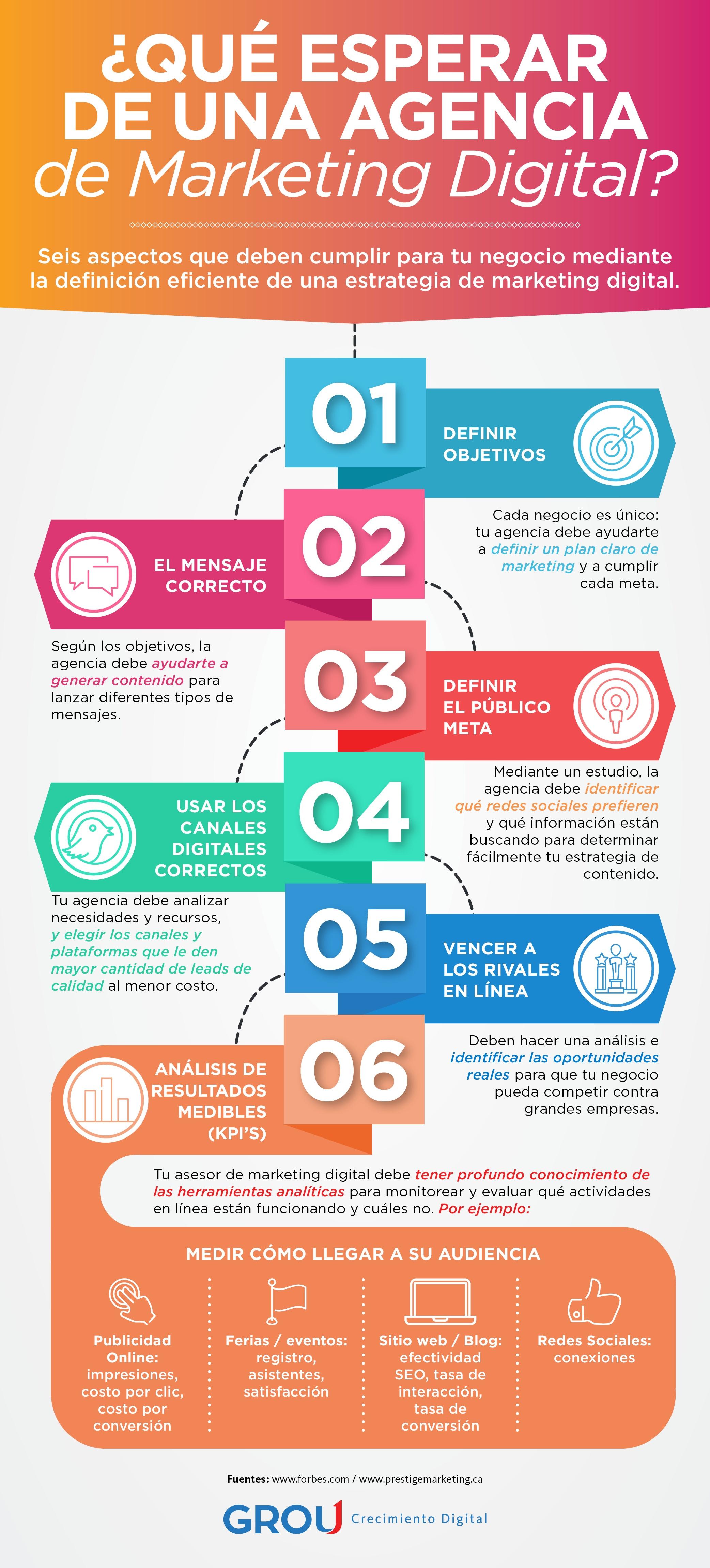Infografia_9_octubre_grou