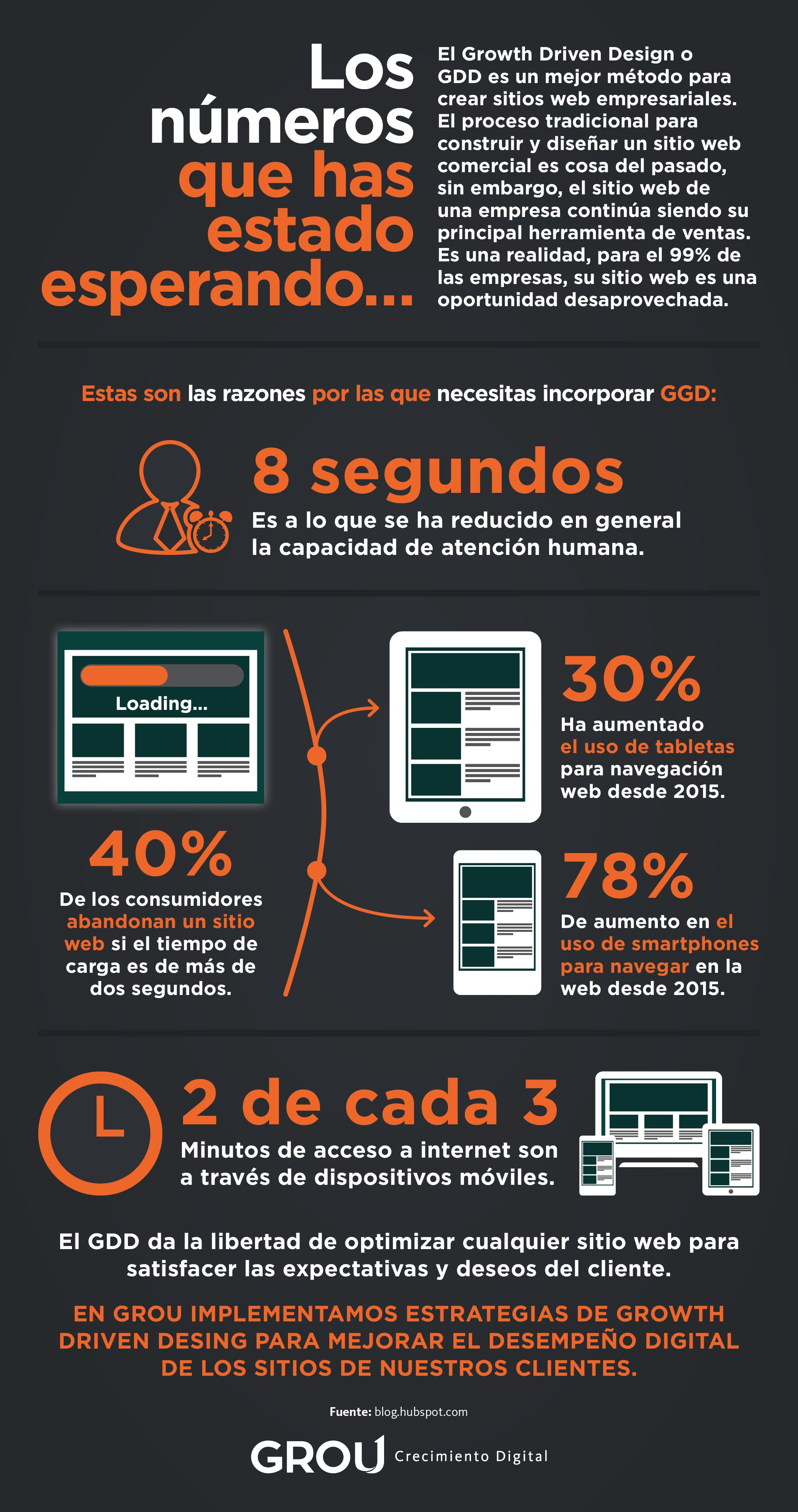 Infografia_18_septiembre_grou