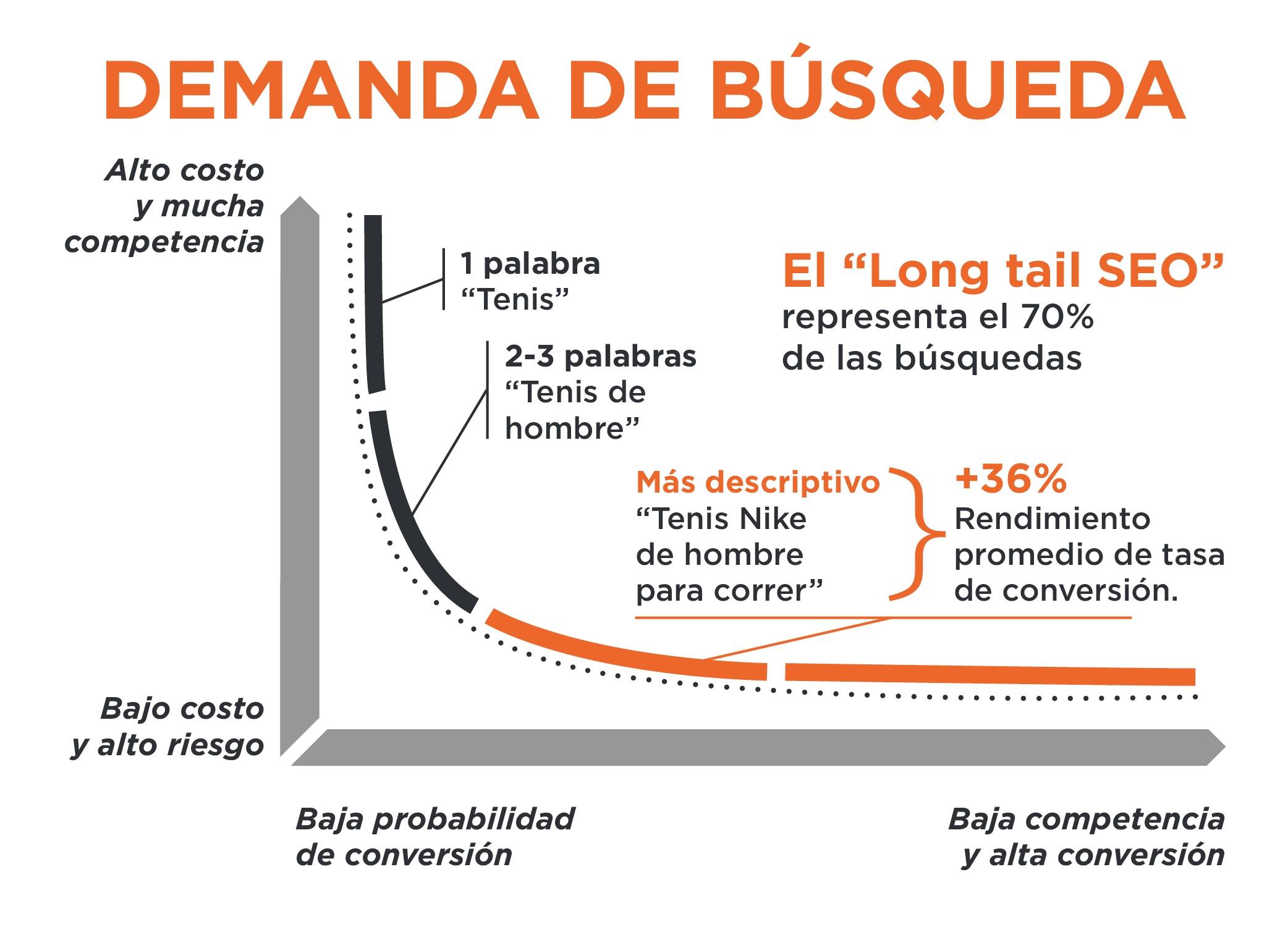Infografia_4_septiembre_parte_2_grou