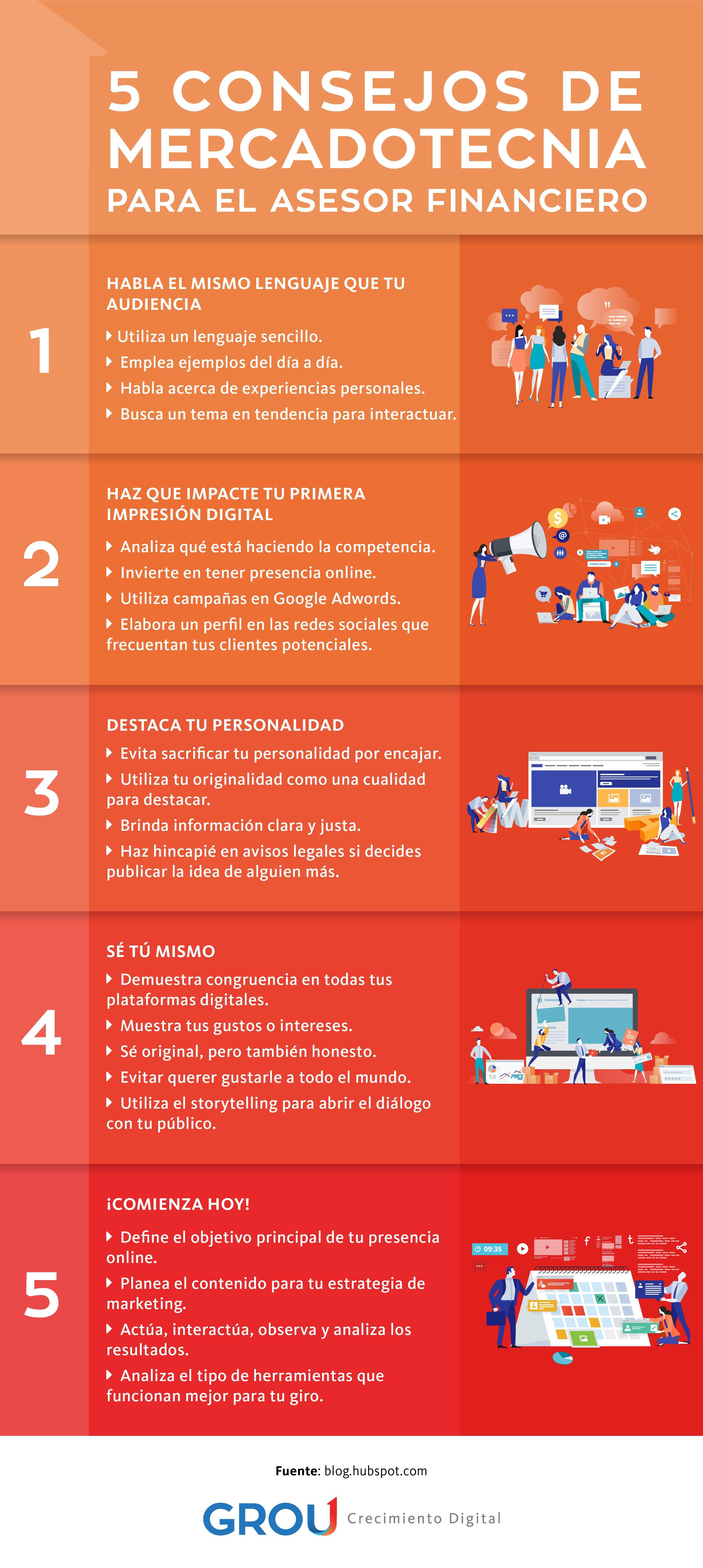 GROU-Infografia-Blog-no-2-MARZO