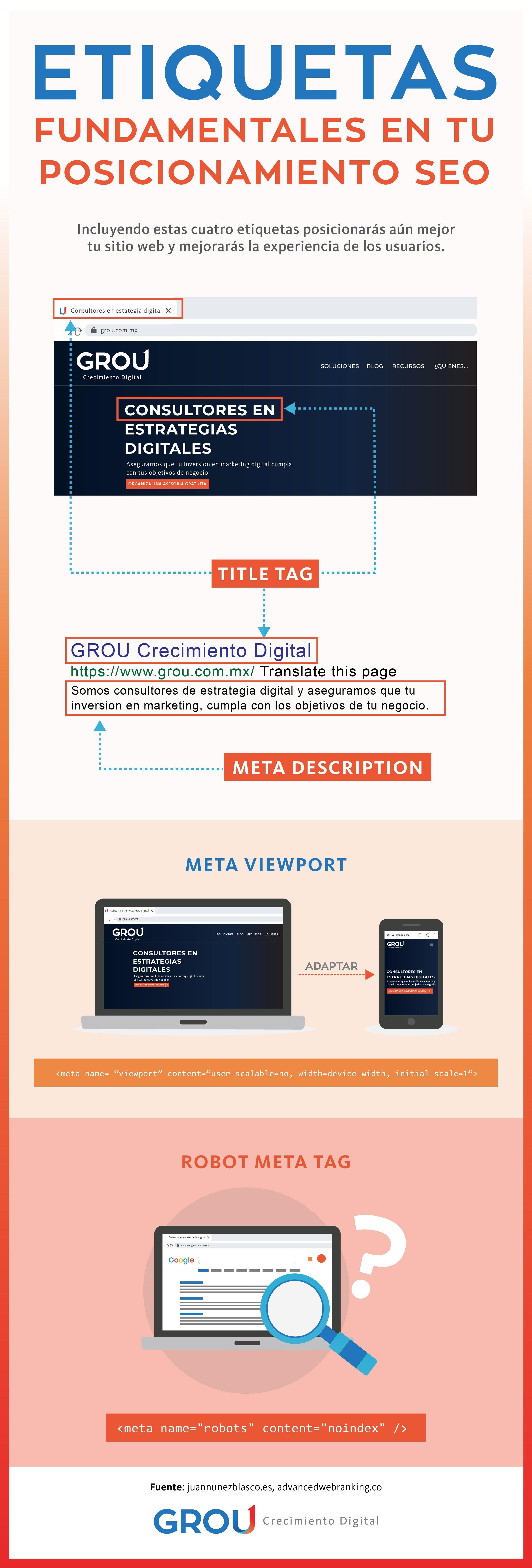 GROU-Infografia blog no.1 Todo acerca del SEO meta tags