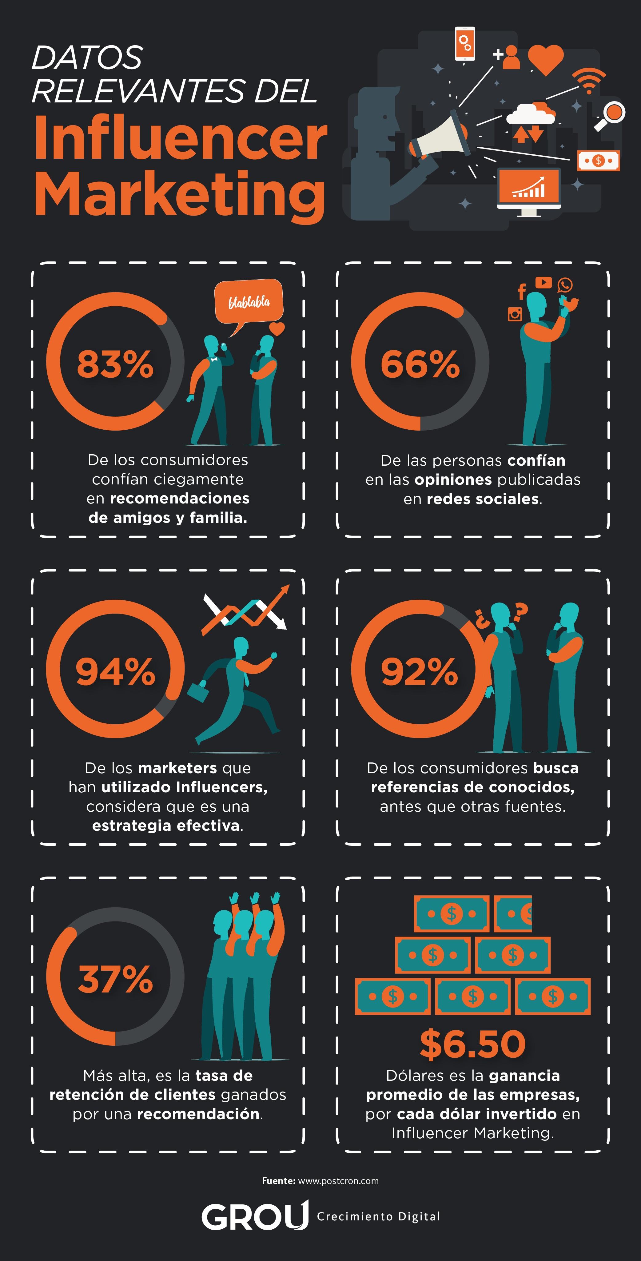 Infografia_5_noviembre_grou